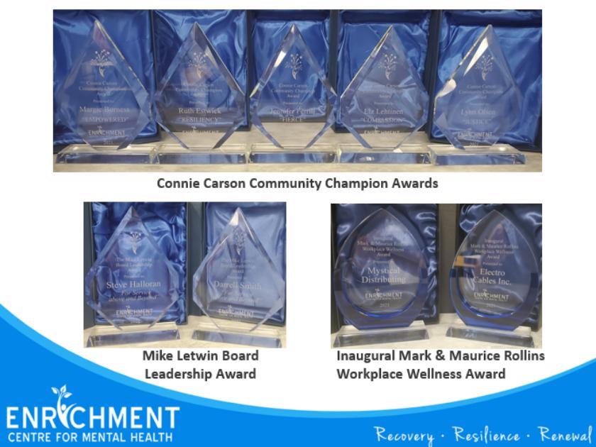 Community Mental Health Champions Honoured